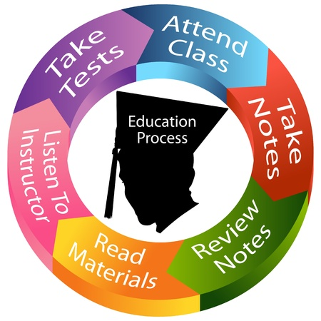 reading material: An image of the education process.
