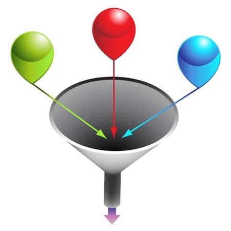 Een afbeelding van een drie fase trechter grafiek.