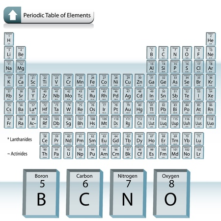 An image of a glass crystal blocks of the periodic table of elements. Vector