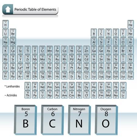periodic: Un'immagine di blocchi di cristallo un vetro della tavola periodica degli elementi.