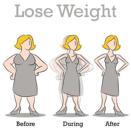 Een beeld van een vrouw verliezen van gewicht. Vector Illustratie