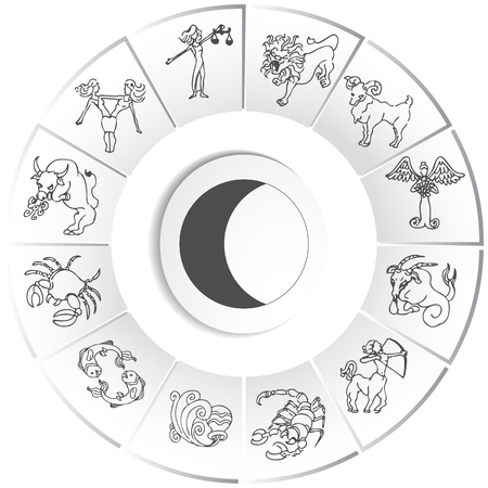 An image of a set of zodiac drawings. Illustration