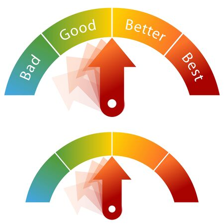 the rate: An image of a bad good better best meter with arrow.