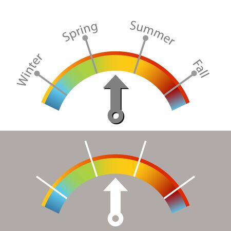 gauges: An image of a winter, spring, summer and fall gauge.