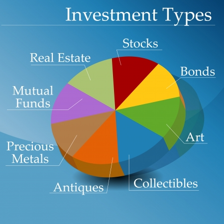 stock market charts: An image of a pie chart showing types of financial investments. Illustration