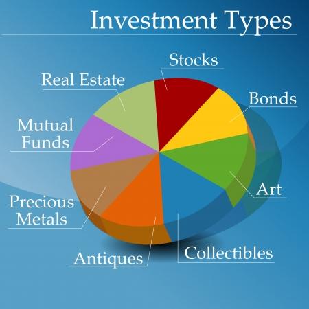 camembert graphique: Une image d'un diagramme � secteurs montrant les types de placements financiers. Illustration