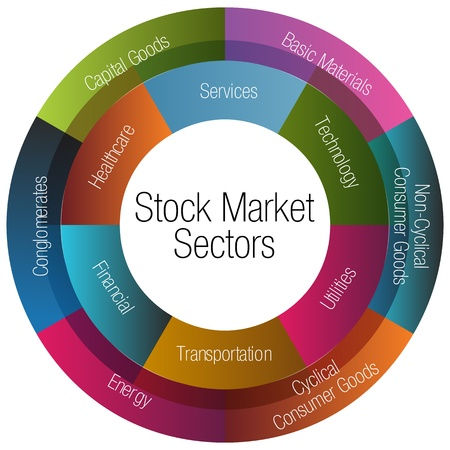 stock market charts: An image of a stock market sectors chart.