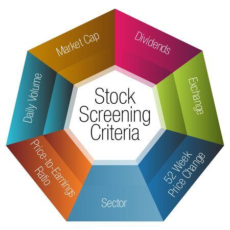 stock clip art icons: An image of a stock screening criteria chart.