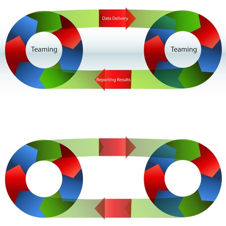 teaming: An image of a data delivery teaming process chart. Illustration