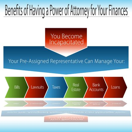 Benefits of having a Durable Power of Attorney chart. Иллюстрация