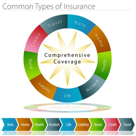 An image of a common types of insurance chart. Stock Vector - 12104013