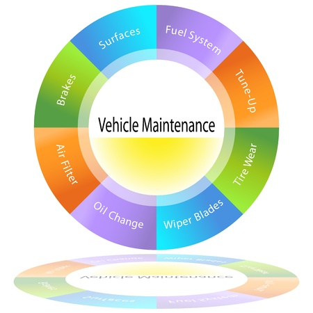 An image of a vehicle maintenance chart. Vector