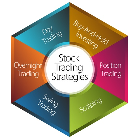 An image of a stock trading strategies chart. Vector