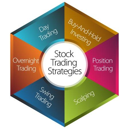 overnight: L'immagine di un grafico stock trading strategie. Vettoriali