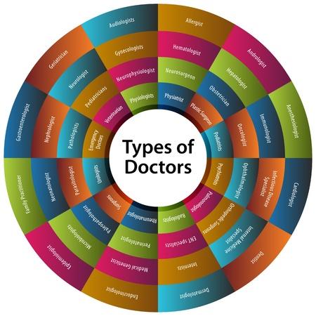 Una imagen de un cuarenta y ocho tipos de tabla de los médicos. Foto de archivo - 12336902