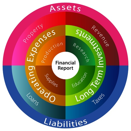 long term: Una imagen de un gr�fico informe financiero.