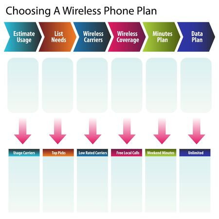 estimate: An image of a choosing a wireless phone plan chart. Illustration
