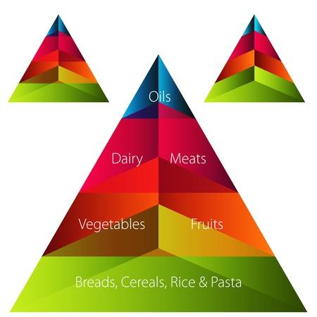 alimentacion balanceada: Una imagen de un conjunto de pirámides de alimentos.