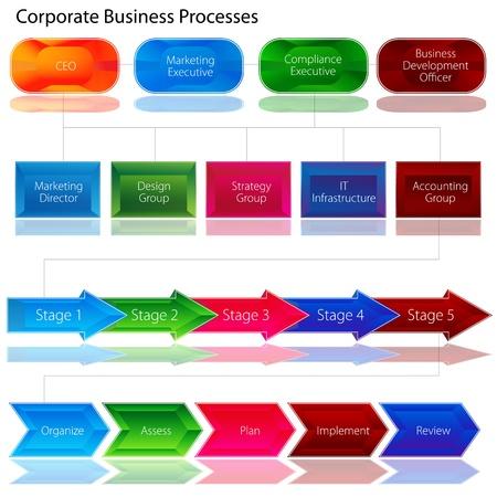 fluss: Ein Bild einer Corporate Business Process Diagramm. Illustration