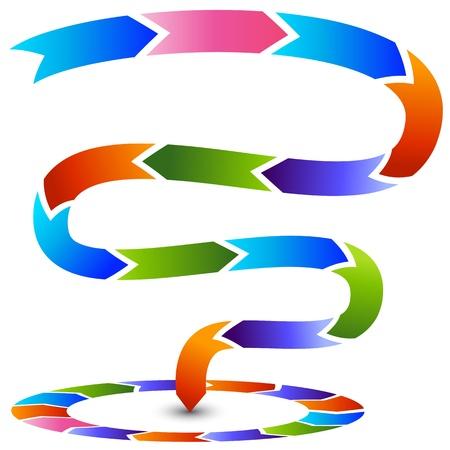 proces: Obraz procesu nawijania spotkanie okrągły wykres procesu.