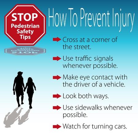 tippek: A kép egy gyalogos biztonsági tippek poszter.