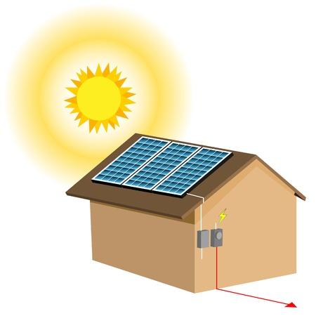 roof line: Una imagen de un sistema de paneles solares residenciales.