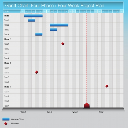weekly: An image of a four phase four week plan gantt chart.