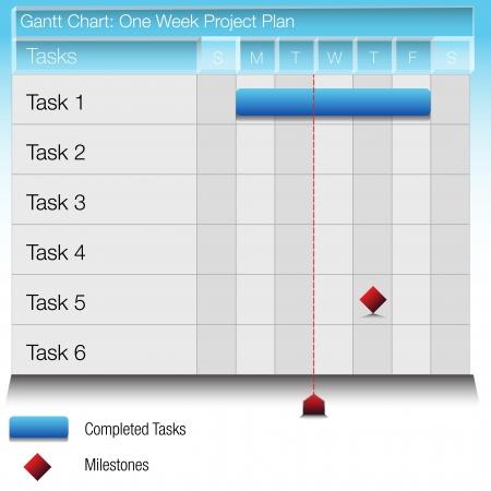 An image of a one week plan gantt chart. Vector Illustration