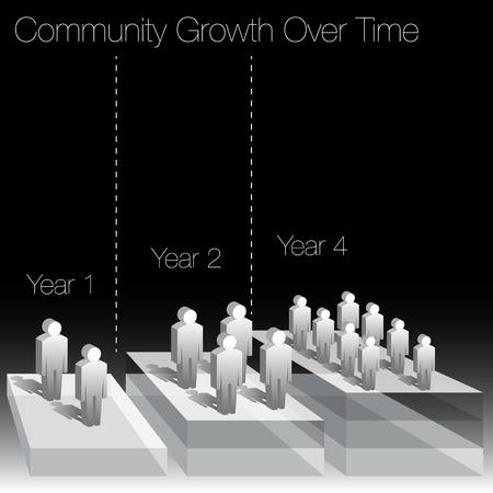 Een afbeelding van een groei van de gemeenschap mensen grafiek. Vector Illustratie