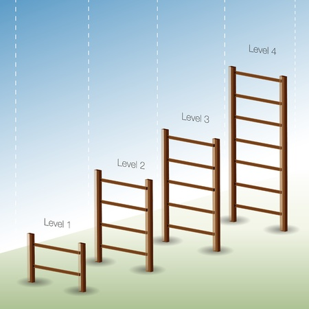 climbing ladder: An image of a four phase ladder chart.