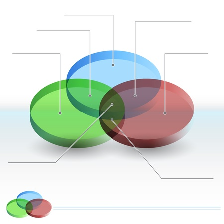 3 d illustrations: An image of a 3d venn diagram sections chart. Illustration