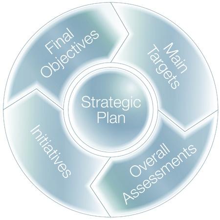 An image of a stragic plan chart. Фото со стока - 14906169