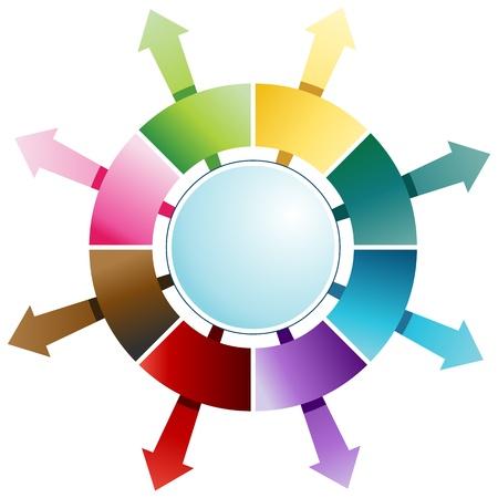 grafica de pastel: Una imagen de un gráfico de compás ocho pasos flecha.