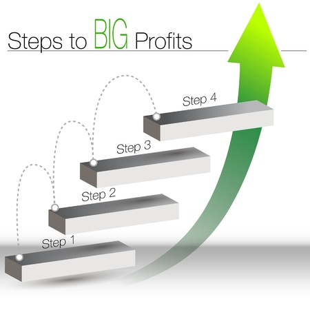 An image of a steps to big profits chart. Vector