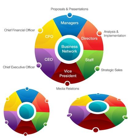 grafica de pastel: Una imagen de un gráfico de la red empresarial.