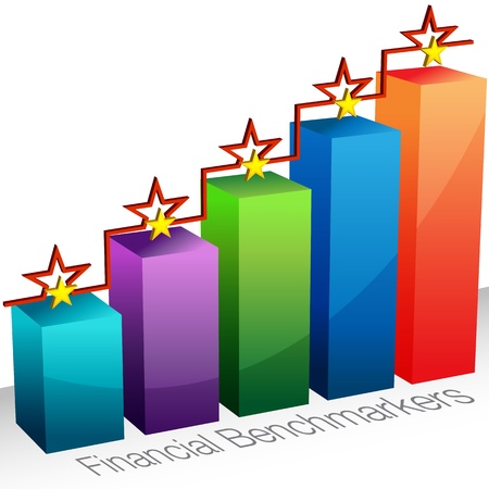 star rating: L'immagine di un grafico finanziario benchermarkers.