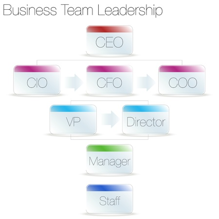 color chart: An image of a business team leadership chart.