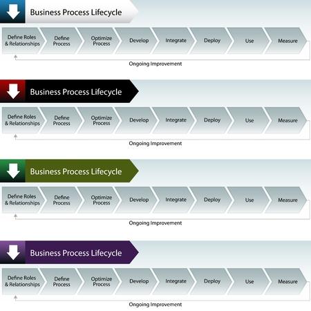 fluss: Ein Bild von einem Business Process Lifecycle banner Illustration