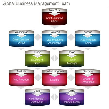 An image of a global business management chart. Stock Vector - 15703952