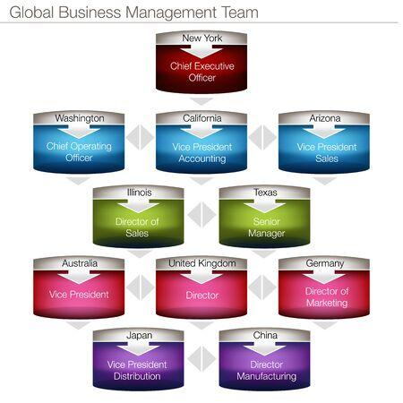 Ein Bild von einer globalen Business Managements Diagramm. Standard-Bild - 15703952