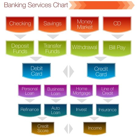 An image of a banking services chart. Stock Vector - 15817218
