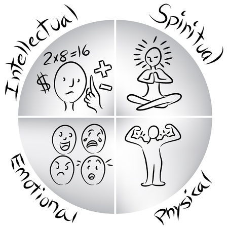 cerebro blanco y negro: Una imagen de un intelectual, emocional, físico y espiritual gráfico humano equilibrado. Vectores