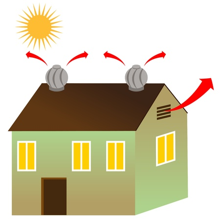 An image of a home attic fan.