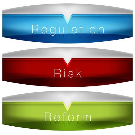 measures: An image of a regulation risk reform chart.