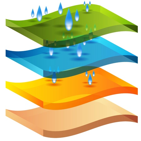 three layer: An image of a moisture barrier 3d chart.