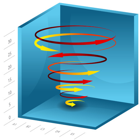 boxed: An image of a 3d spiral growth chart.