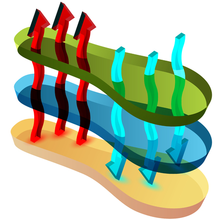moist: An image of a 3d shoe sole made of wicking material.