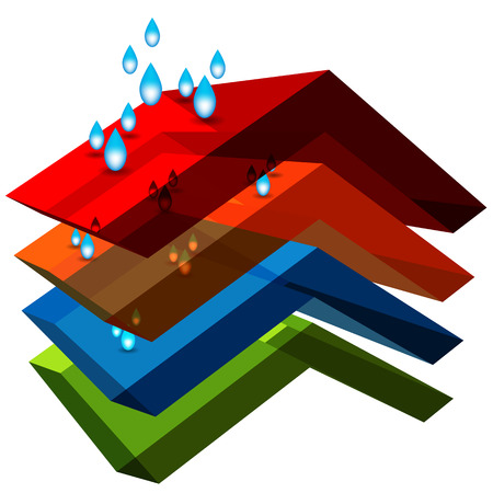 An image of a 3d water resistant material.