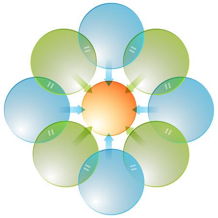 ekosistem: Interaktif bir ekosistem grafik bir görüntü.