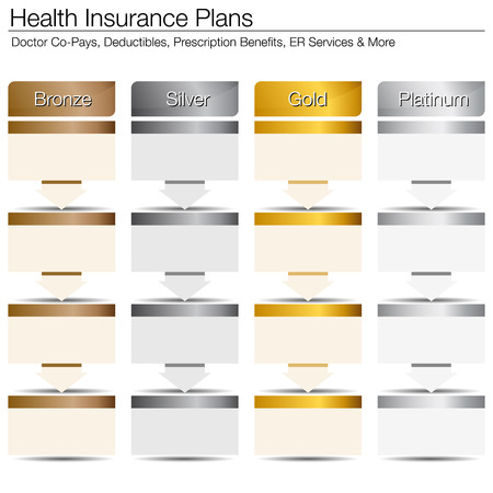An image of health insurance plan types. Vector